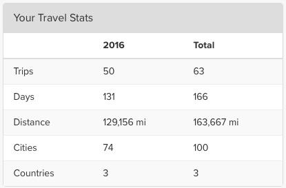 2016-09-20-travel-so-far